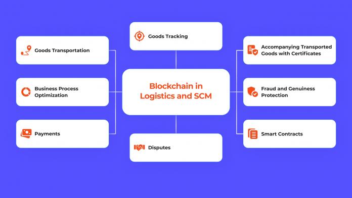 Blockchain dan IoT dalam Logistik: Tentang Apa Ini?